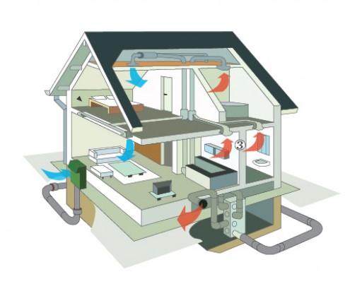 Энергоэффективные дома по каркасной технологии