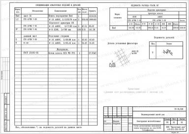 Спецификация и ведомость расхода стали-3