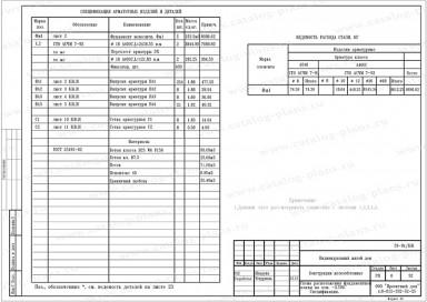Спецификация арматурных изделий и деталей