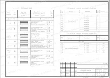 Экспликация полов, спецификация заполнения оконных и дверных проемов