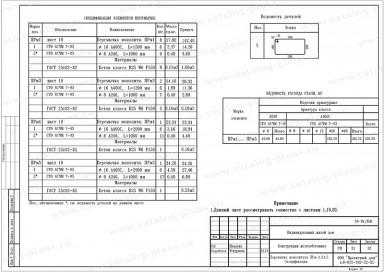 Спецификация элементов перемычек