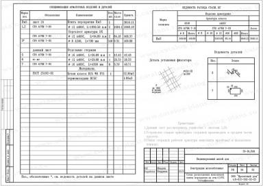 Спецификация и ведомость расхода стали-2